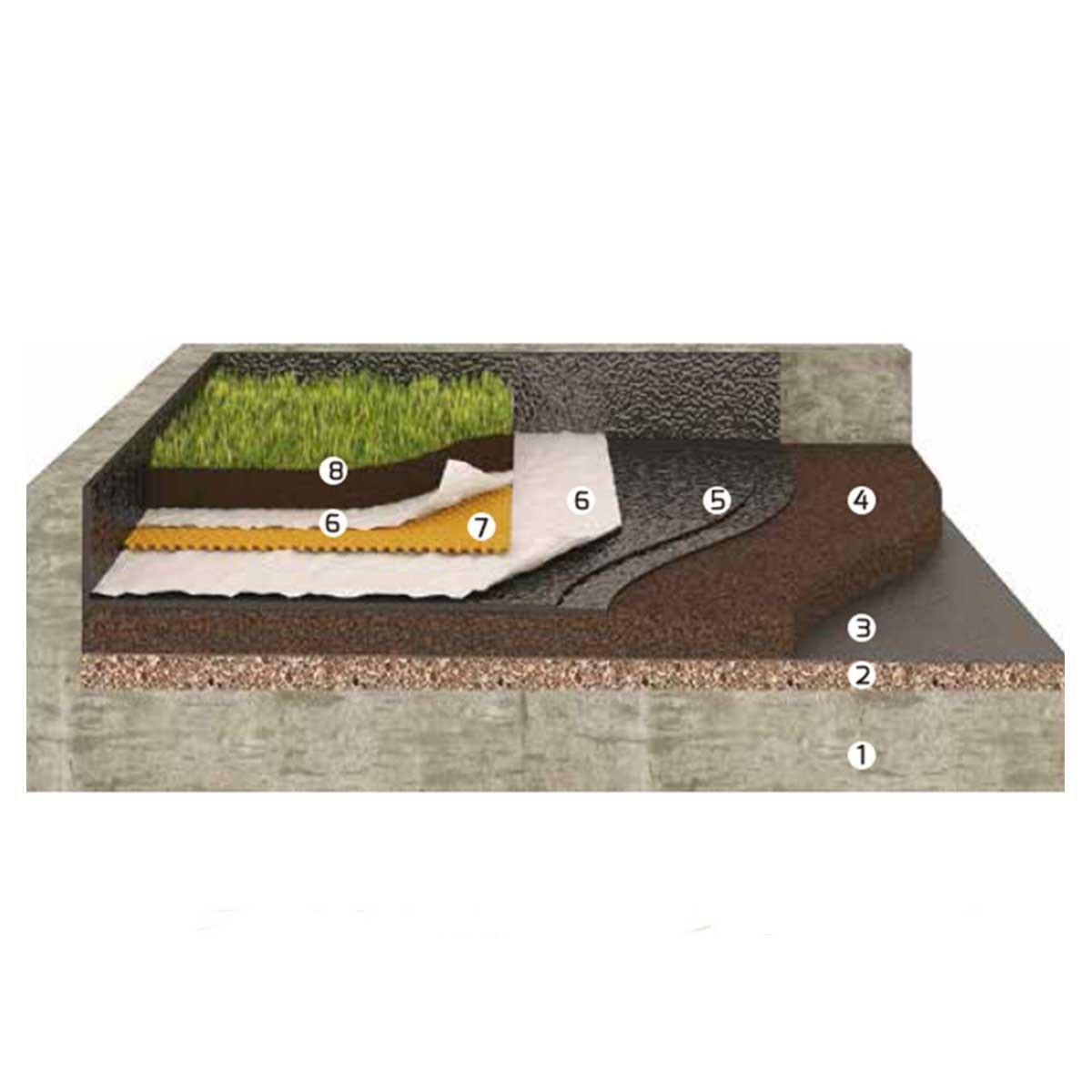 Stratigrafia isolamento con sughero copertura piana con tetto verde
